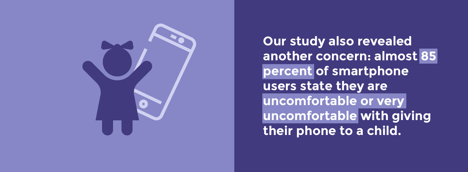 picture showing many people are concerned about their child using their mobile phone